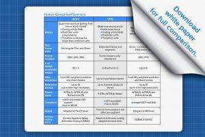 beamr-hevc-vp9-comparison-chart